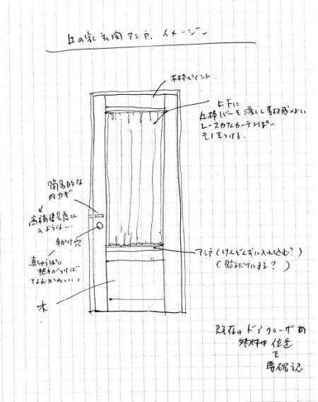 okanoie insidedoor iihi.jpg